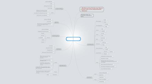 Mind Map: VZ Digital Life - Links und Weiterführendes - FC
