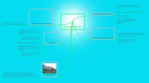 Mind Map: jægerstenalderen