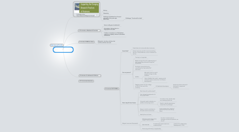 Mind Map: 2013 August 21 UL eResearch Platform