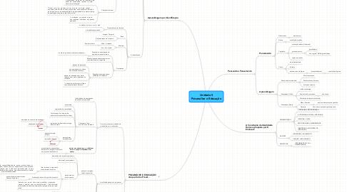 Mind Map: Unidade 5 Psicanálise e Educação