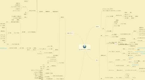 Mind Map: はじめてホームページを作る