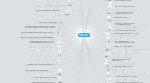 Mind Map: Resolución 2400 de 1979  SEGUNDA PARTE