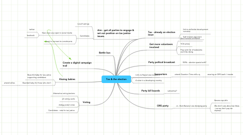 Mind Map: Tax & the election