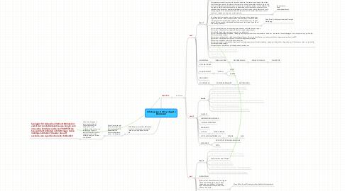 Mind Map: Arbetsgrupp 4: Att synliggörabiblioteket