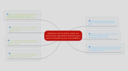 Mind Map: clasificacion de los titulos valores: son documentos negociables necesarios para ejercer el derecho que en el se establece