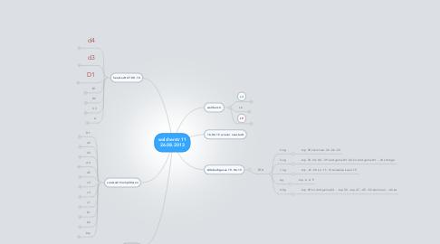 Mind Map: walcherstr 11 26.08.2013
