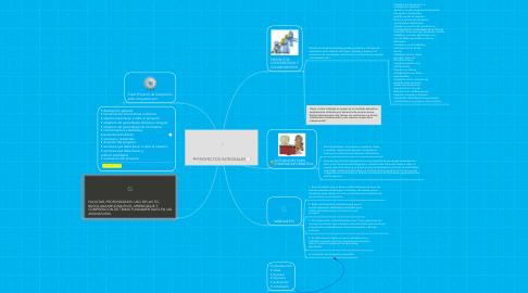 Mind Map: PROYECTOS INTEGRALES
