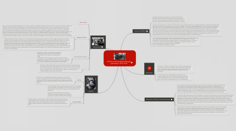 Mind Map: Pol Pot and the Khmer Rouge Cambodia 1975-1979