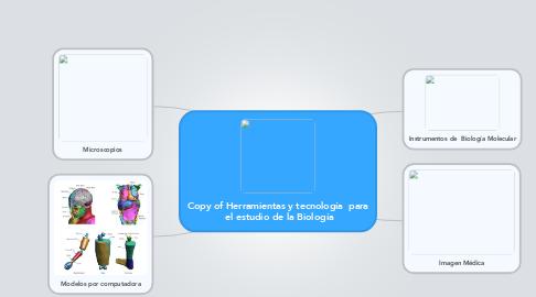 Mind Map: Copy of Herramientas y tecnología  para  el estudio de la Biología