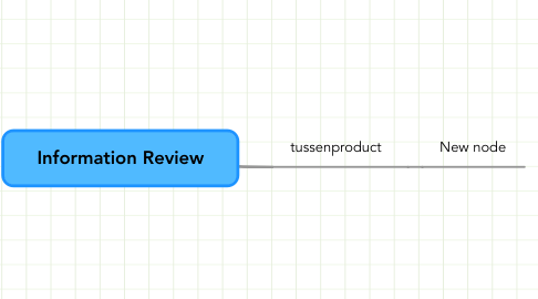 Mind Map: Information Review