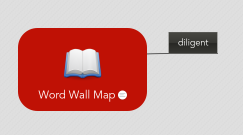 Mind Map: Word Wall Map