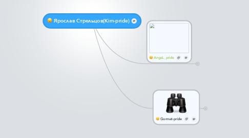 Mind Map: Ярослав Стрельцов(Kim-pride)