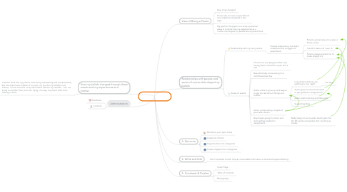 Mind Map: Personal Essay
