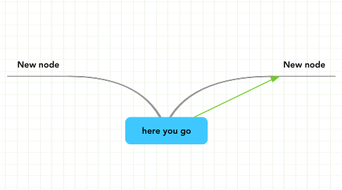Mind Map: here you go