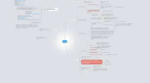 Mind Map: пуск