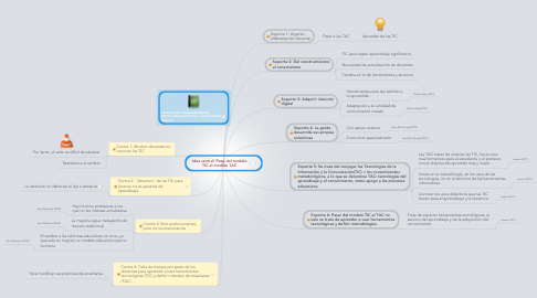 Mind Map: Idea central: Paso del modelo TIC al modelo TAC