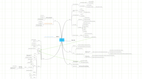 Mind Map: VPEC-T on news reporting