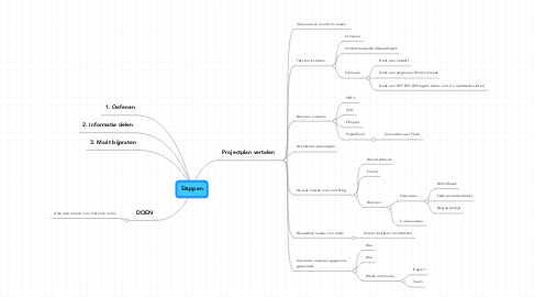 Mind Map: Stappen