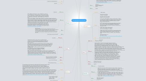 Mind Map: Pensamientos de la economiá.