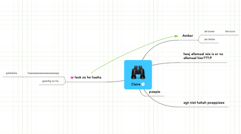 Mind Map: Claire