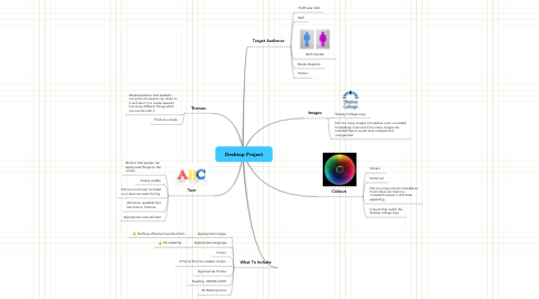 Mind Map: Desktop Project