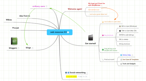 Mind Map: web resources 2.0
