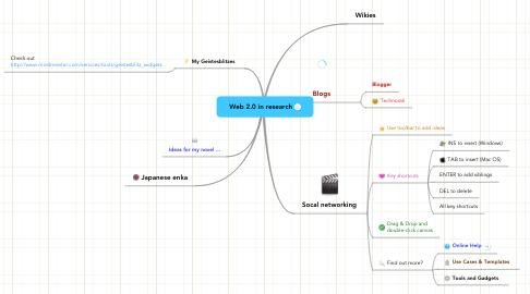 Mind Map: Web 2.0 in research