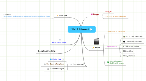 Mind Map: Web 2.0 Research