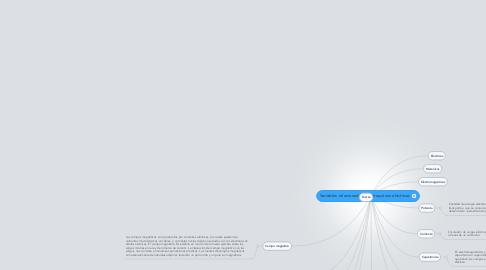 Mind Map: Variables relacionadas con maquinas eléctricas