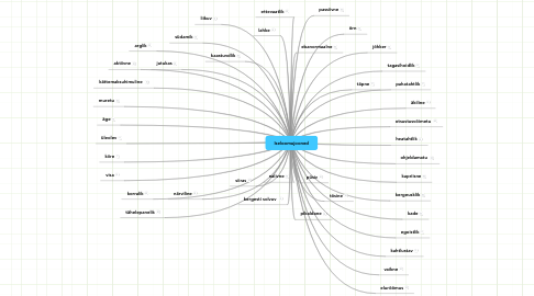 Mind Map: Iseloomujooned