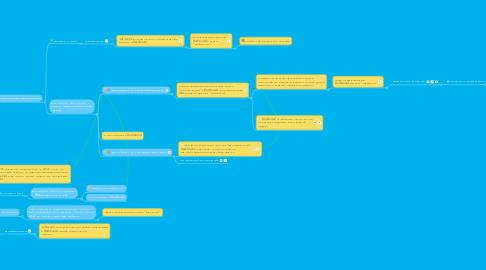Mind Map: Пользователь заходит на recrm.ru