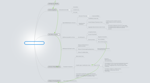 Mind Map: Our Great Unfinished Business