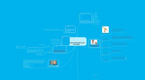 Mind Map: GESTION DE PROYECTOS DE SOFTWARE