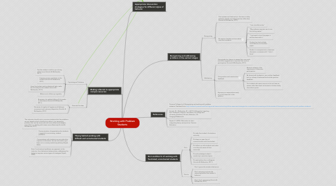 Mind Map: Working with Problem Students