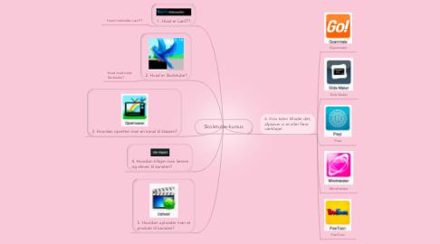 Mind Map: Skoletube-kursus