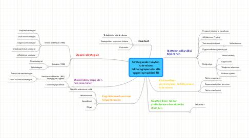 Mind Map: Strategioiden käytön tukeminen teknologiaperustaisilla oppimisympäristöillä