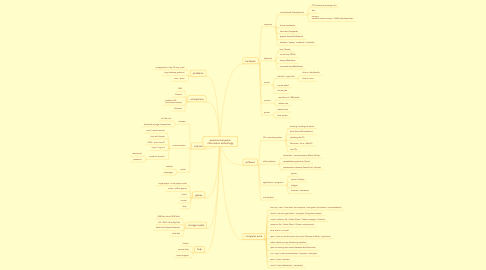 Mind Map: personal computer information technology