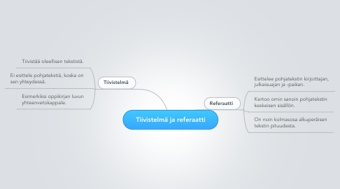 Mind Map: Tiivistelmä ja referaatti