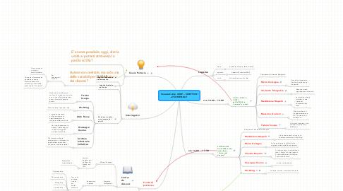 Mind Map: VeneziaCamp 2009 – SCRITTORI all'ARSENALE