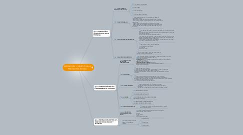 Mind Map: DEFINICIÓN Y OBJETO DE LA PSICOLOGÍA SOCIAL