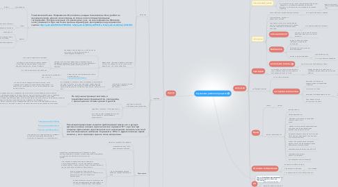 Mind Map: Улучшение учебного процесса