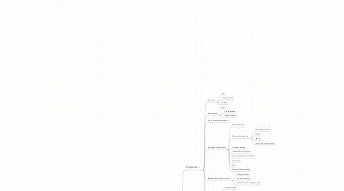 Mind Map: TRENER