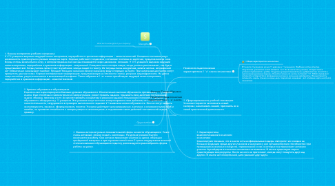"Mind Map: Фатеева Тамара Юрьевна.                              Психолого-педагогическая характеристика 5 ""а"" класса."
