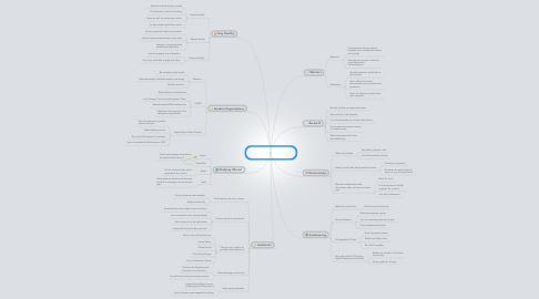 Mind Map: Evan Chidley's Goals for College Success