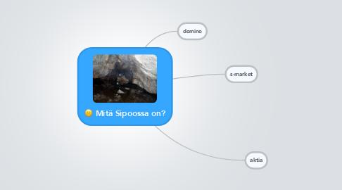Mind Map: Mitä Sipoossa on?