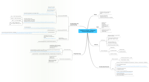 Mind Map: CoNetCom Comenius  multilateraal schoolontwikkelingsproject