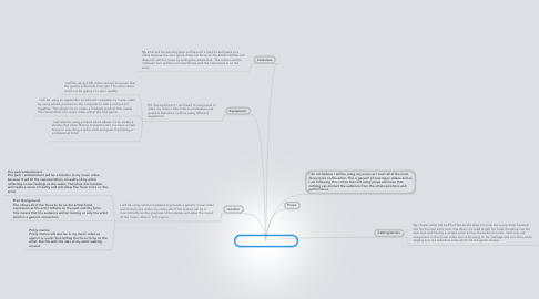 Mind Map: Pre production Planning