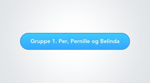 Mind Map: Gruppe 1. Per, Pernille og Belinda