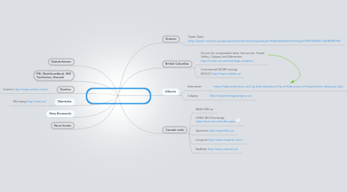 Mind Map: Canadian Commercial  Data Sources