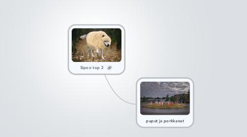 Mind Map: Sipoo top 2